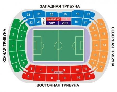 футбол украины турнирная таблица