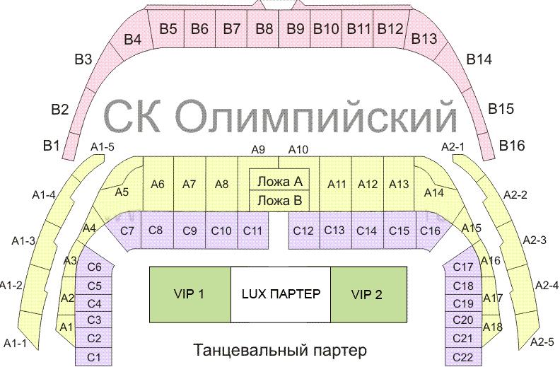 Олимпийский схема зала и